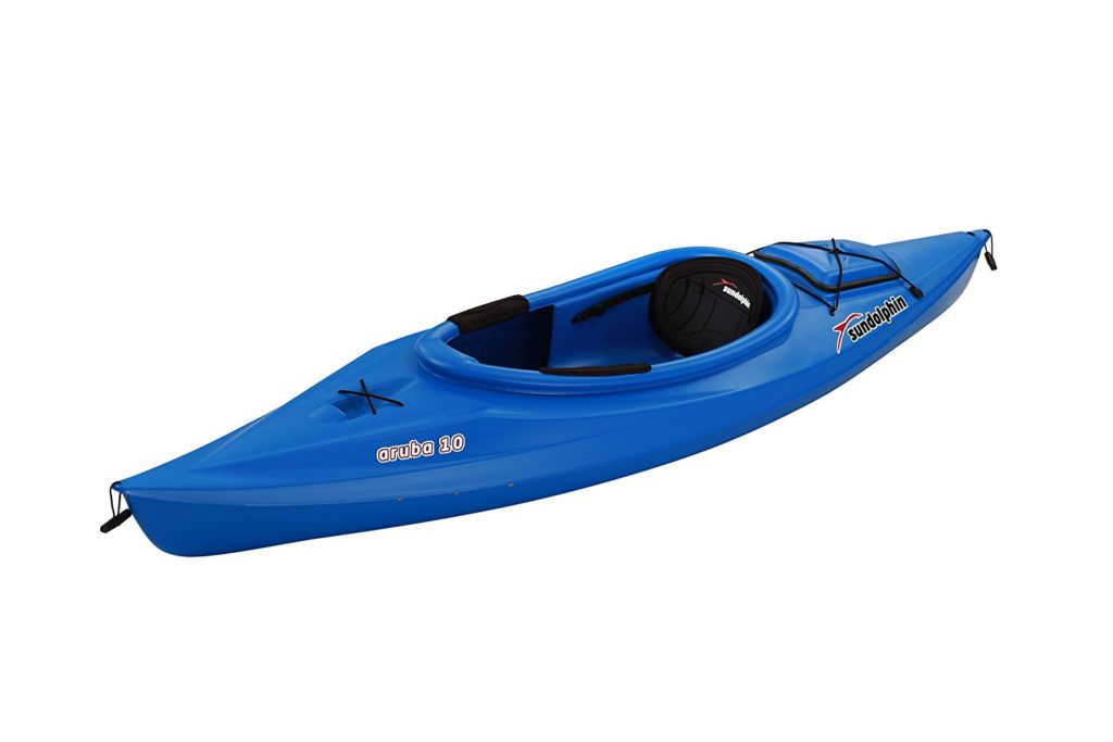 Best kayak for heavy person